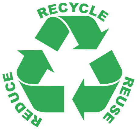 Reuse Reduce and Recycle Commitment